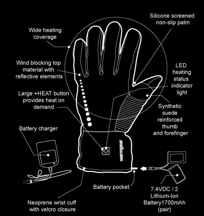 battery-heated-gloves_t2.jpg